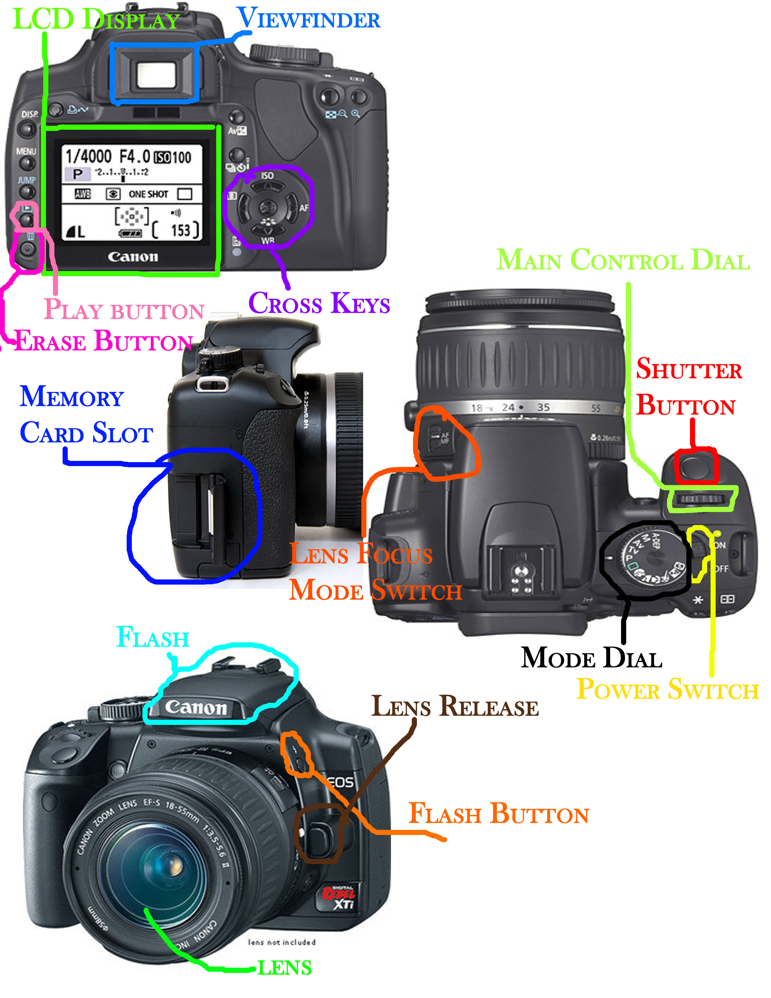 camera lens parts diagram  camera  free engine image for Tail Light Wiring Color Code RC LED Light Wiring Diagram